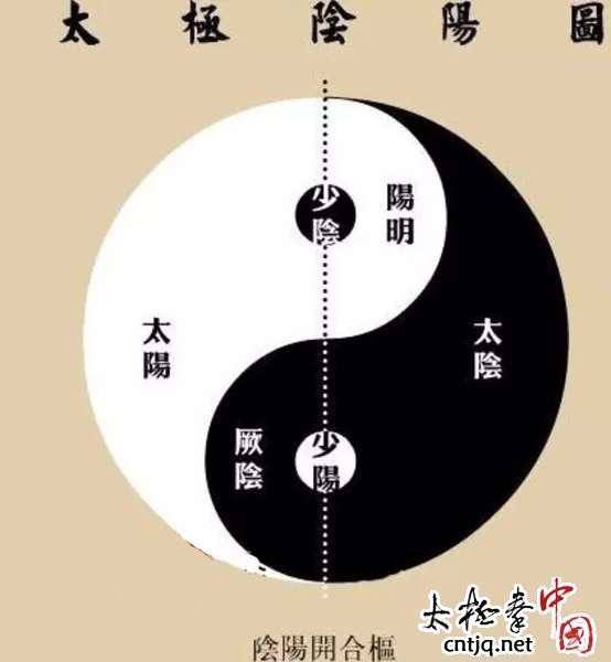 """太极图背后的中华文化:""""和""""之美"""