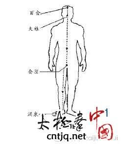 陈式太极拳老架一路经脉运行方法(一)