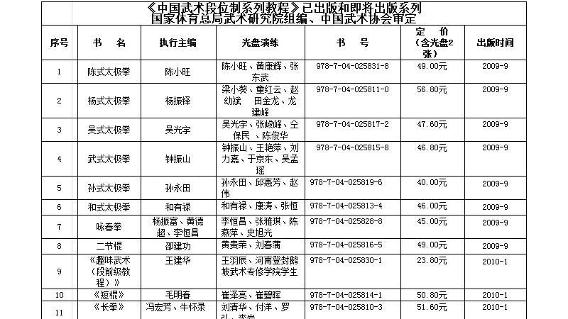 《中国武术段位制系列教程》征订通知